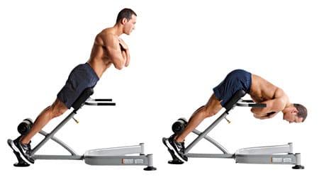 Dangerous Abdominal Exercise Machines - Back Extension