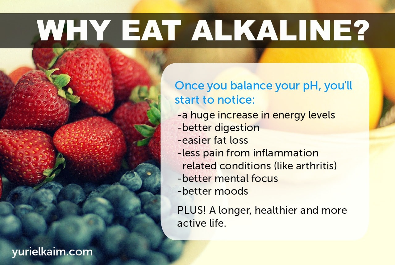 Why Should You Eat Alkaline?