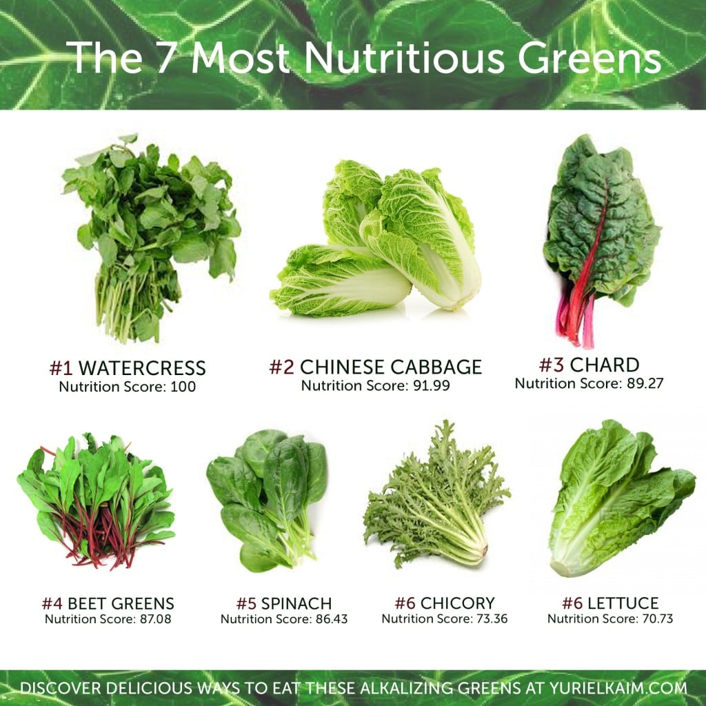 7 Most Nutritious Greens and How to Eat Them