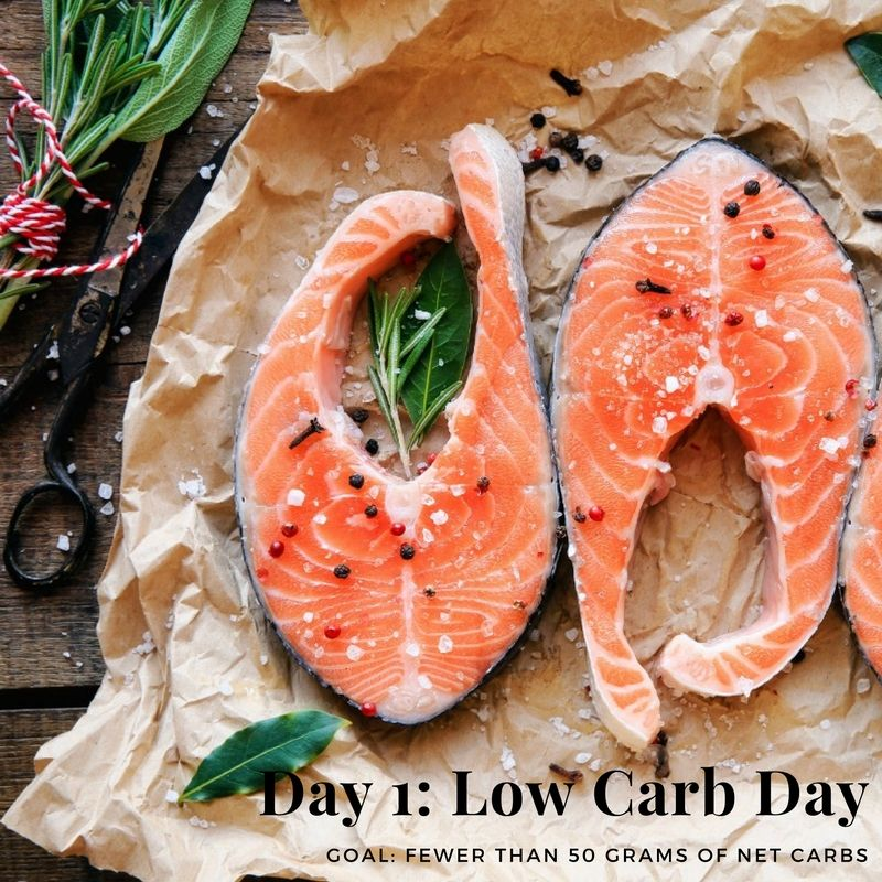 Day 1: Low Carb Day