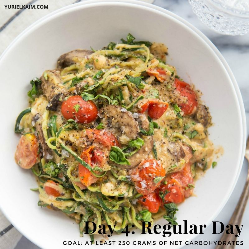 Day 4: Regular Day