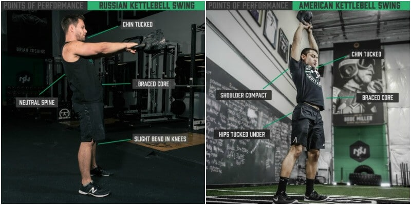 Russian Kettlebell Swing vs American