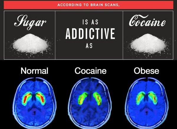 Sugar-is-As-Addictive-As-Cocaine