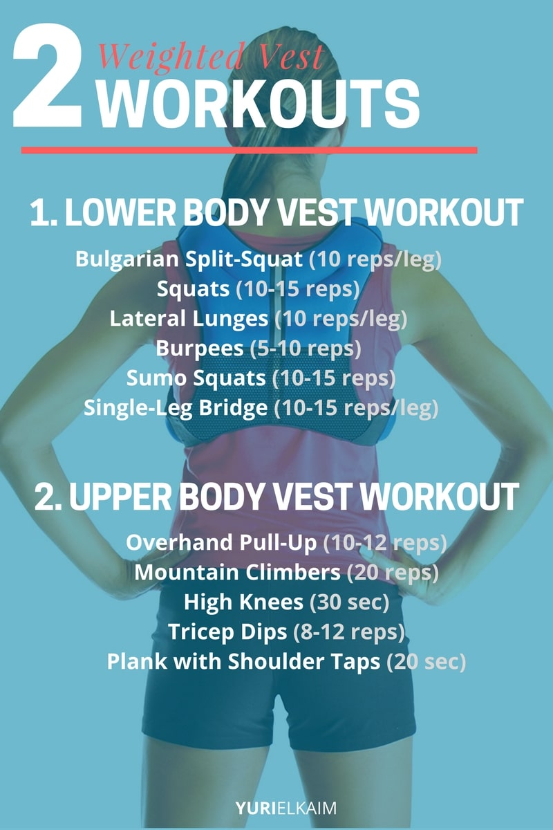 Upper and Lower Body Weighted Vest Workouts