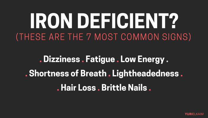 Symptoms of Iron Deficiency